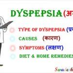 Dyspepsia in hindi