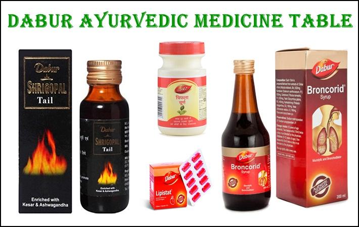 dabur ayurvedic medicine list